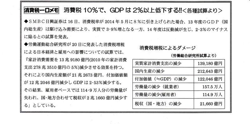 消費税10%でGDP2%以上低下